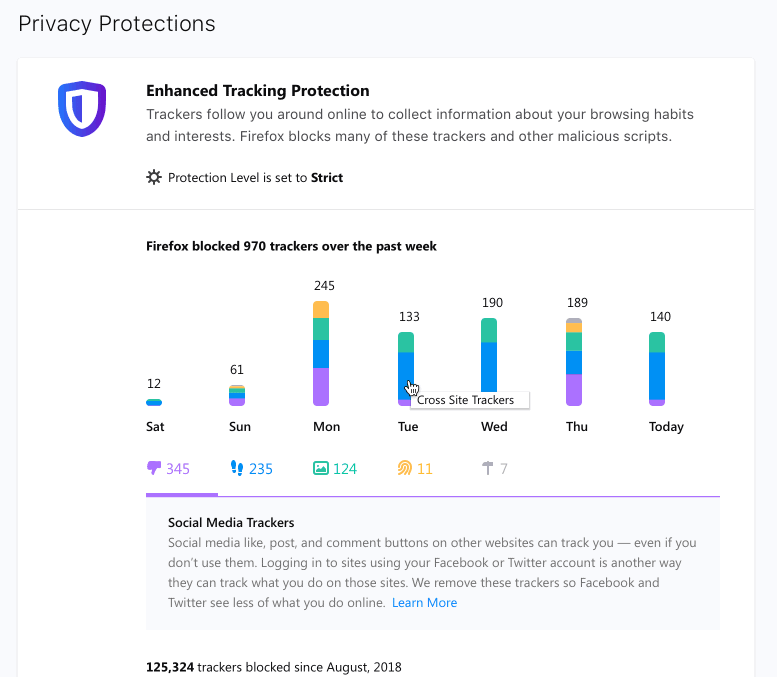private protections report