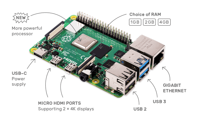 Raspberry Pi 4 is out in all its glory