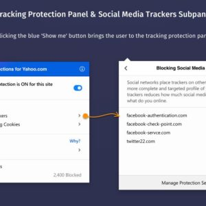 social media trackers
