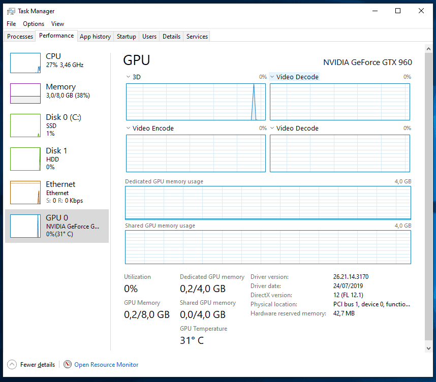 gpu temperature task manager