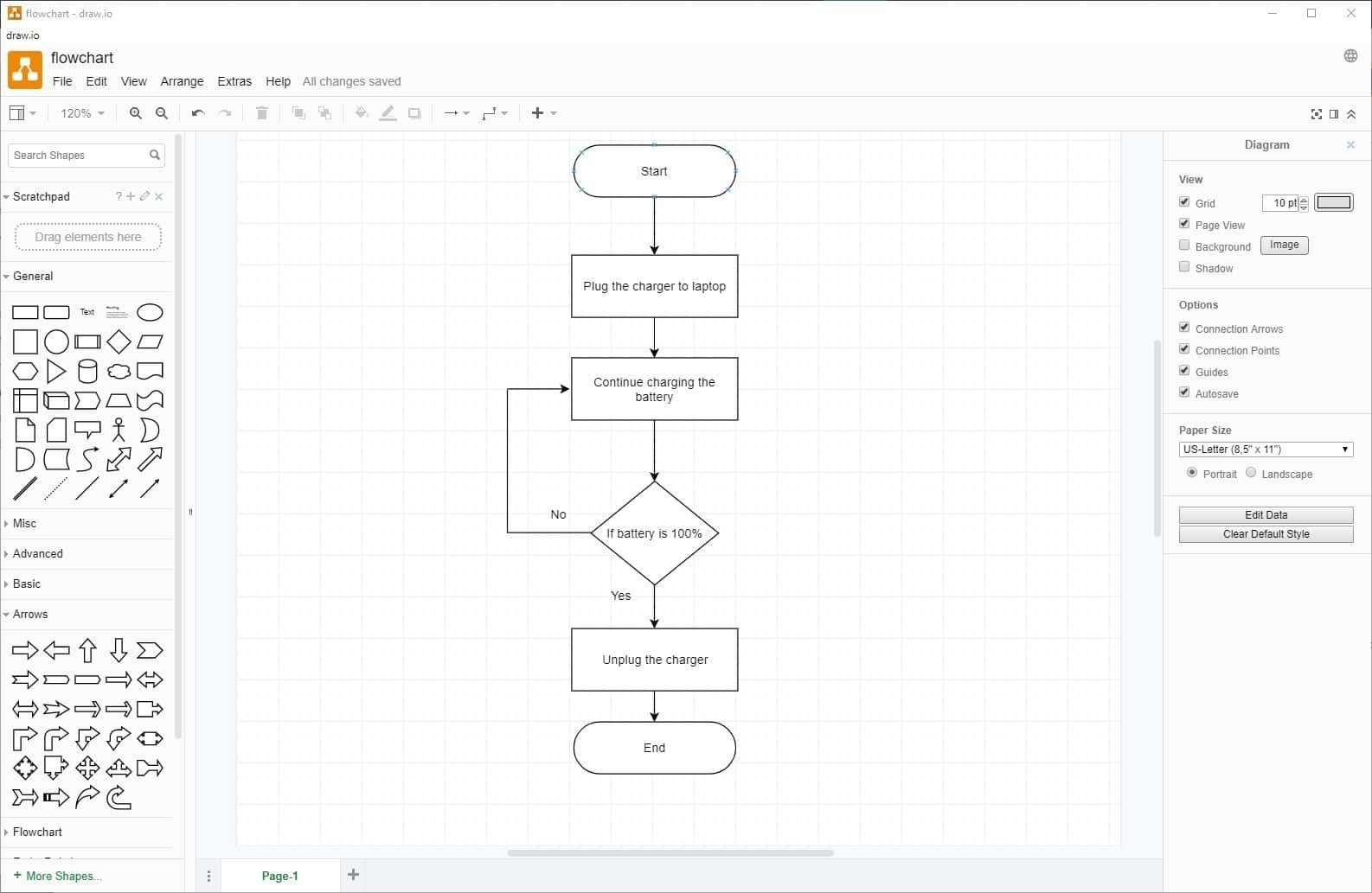 Draw.io is a free Flowchart and diagram creation software