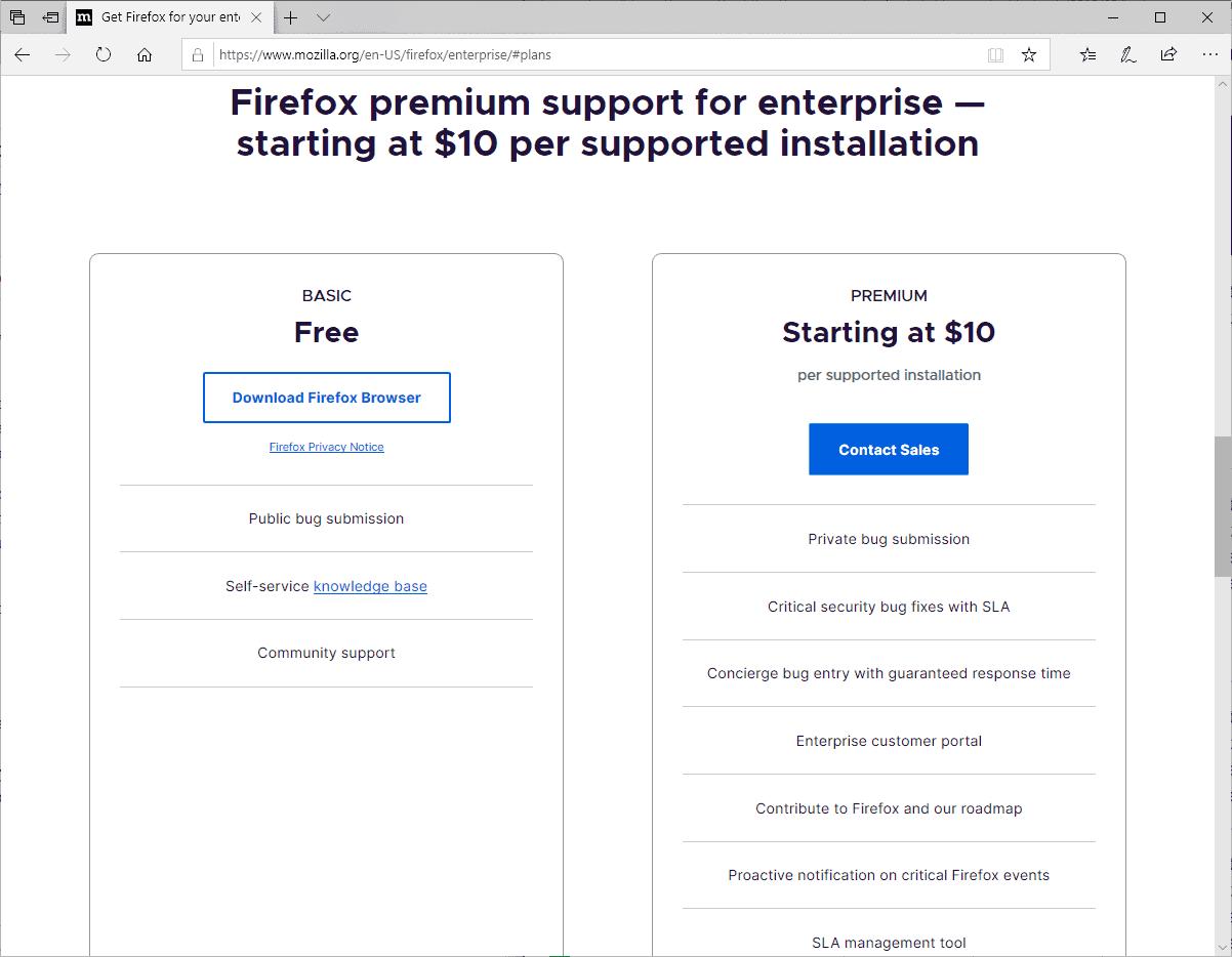 firefox premium support