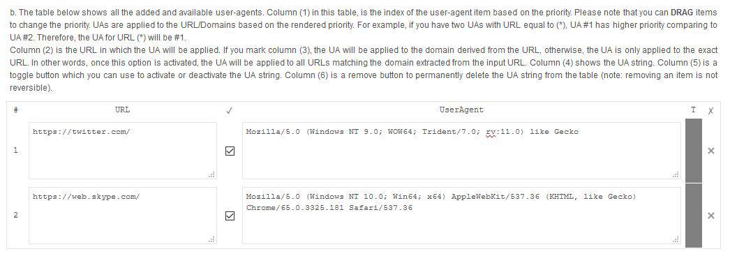 Custom UserAgent String is a Firefox extension that lets you set a user-agent on a per-site basis