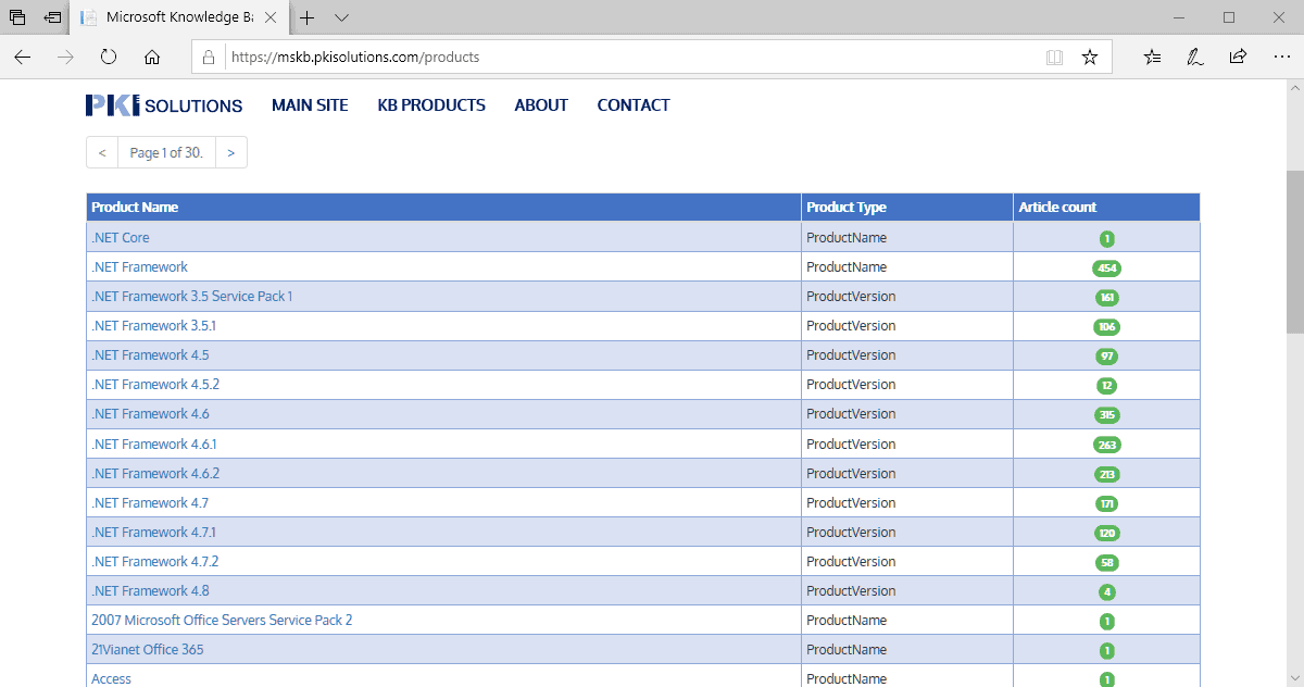 microsoft kb browse