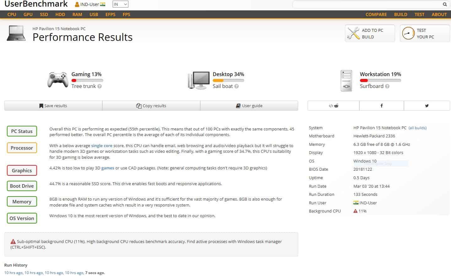 UserBenchmark is a freeware benchmarking tool