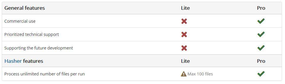 Hasher Lite free vs pro 2