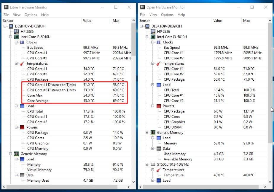 Libre Hardware Monitor vs Open Hardware Monitor CPU