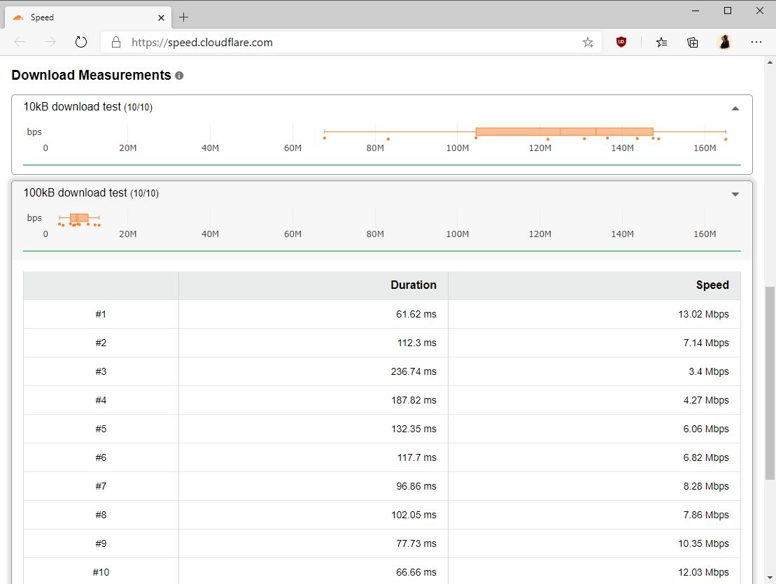 download measurements