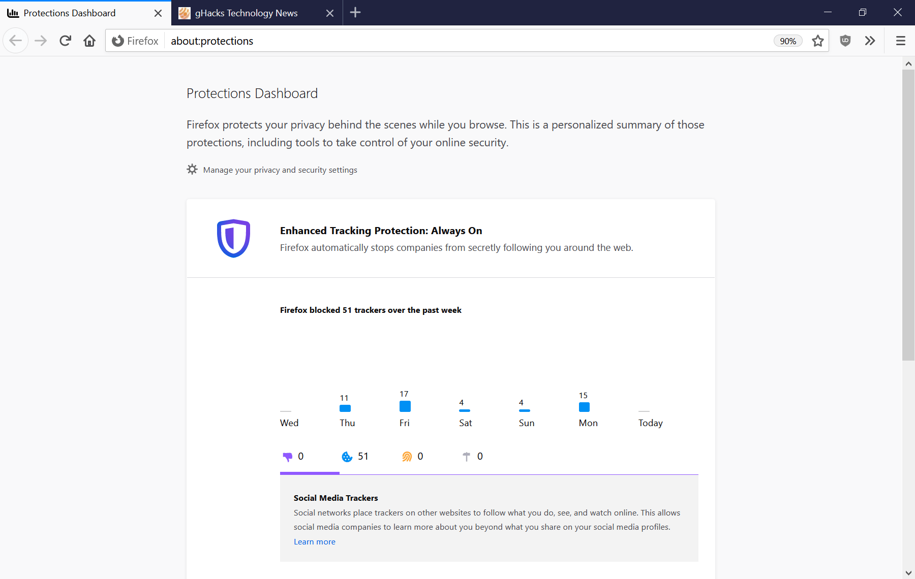 firefox protections dashboard