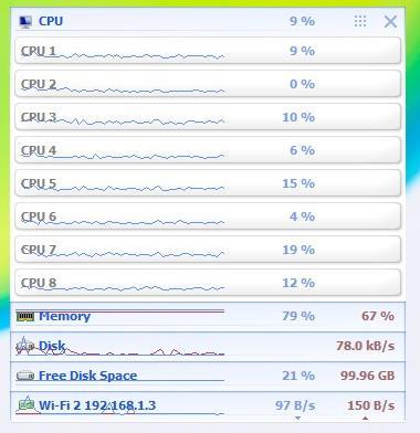 Yale CPU usage