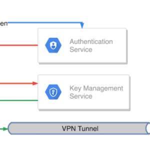 google one vpn privacy