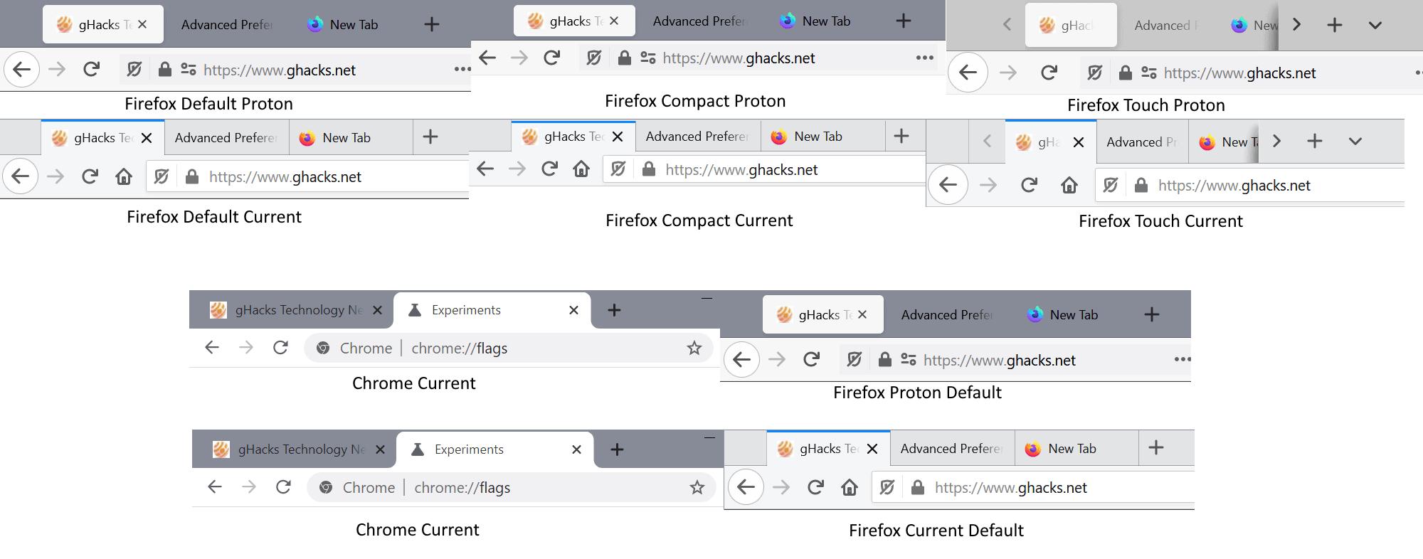 Firefox header size