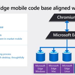 code base alignment edge