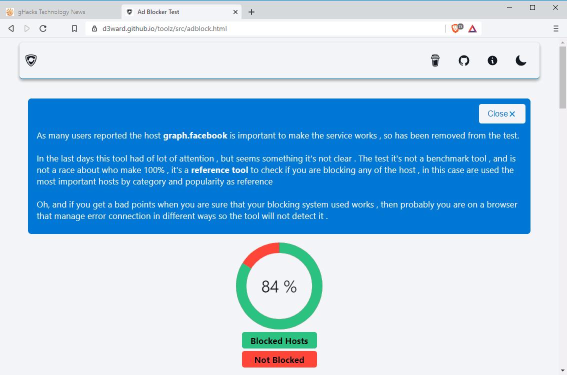 ad blocker test