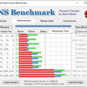 controld dns benchmark