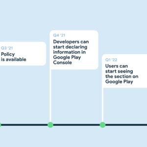 google play timeline