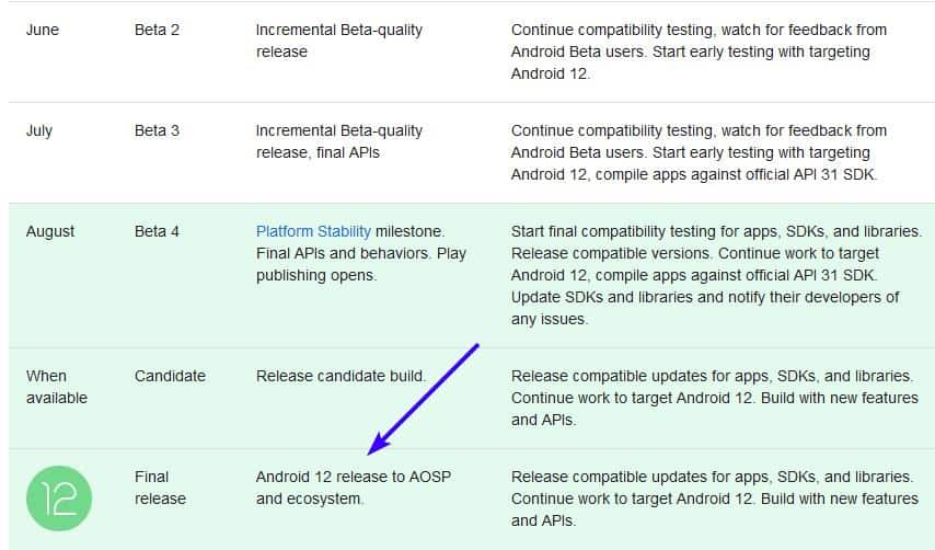 Android 12 AOSP source code