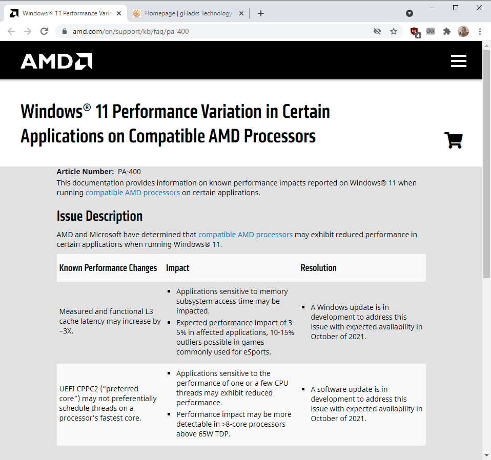 First Windows 11 update impacts AMD performance issues even more